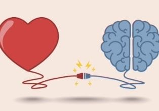 Inteligência Emocional - Teste Online